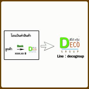 ชั้นตอนการสั่งซื้อ decogroup 4